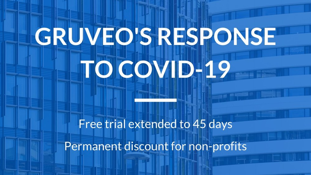 Gruveo's response to COVID-19